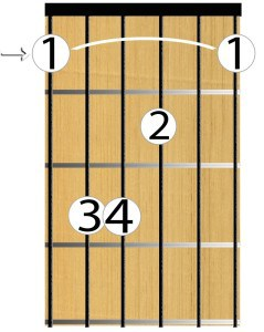 E string root Barre chord