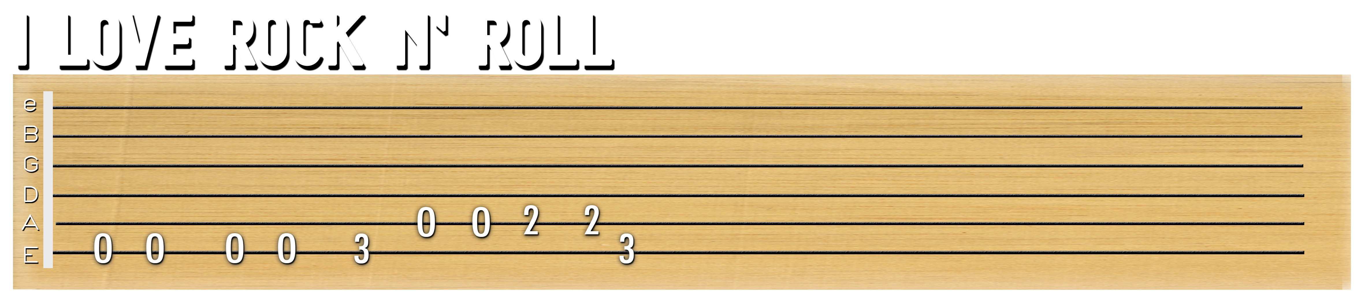 The First Songs You Should Learn on Guitar